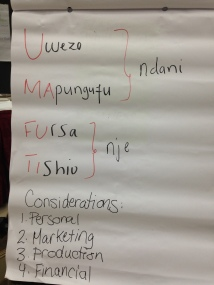 "Swahili ""SWOT"" analysis: ""UMaFuTi"""